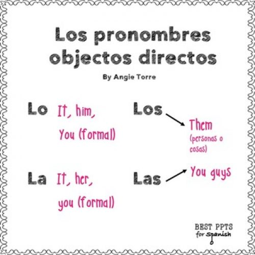 Spanish Object Pronouns PowerPoint and Activities