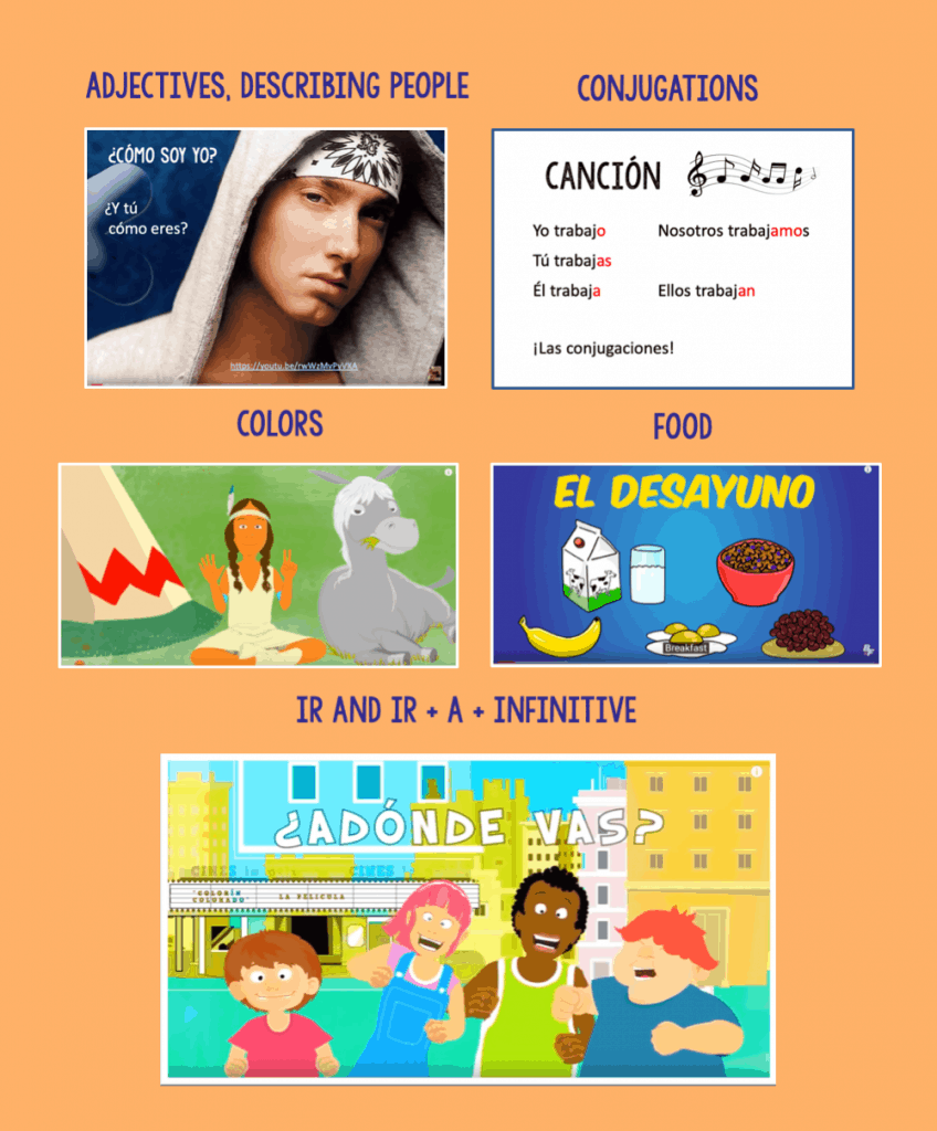 Video songs for Spanish One for adjectives, conjugations, ir, colors, and food